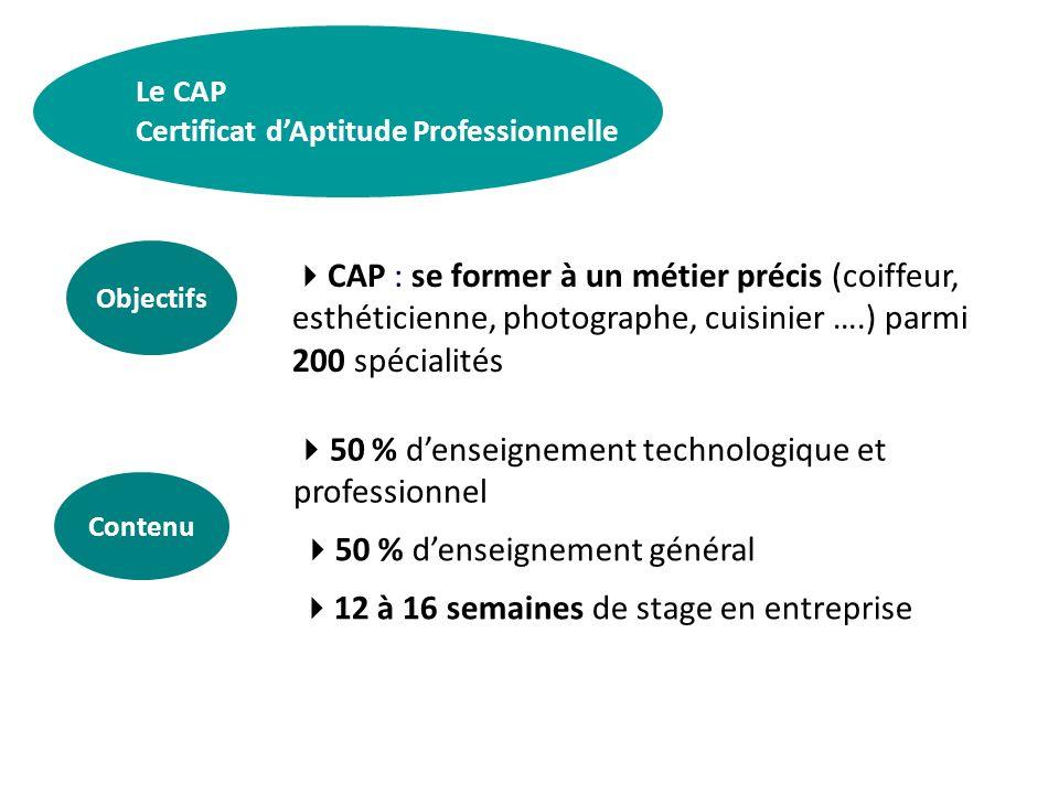 Le CAP Certificat dAptitude Professionnelle Objectifs Contenu CAP : se former à un métier précis (coiffeur, esthéticienne, photographe, cuisinier ….) parmi 200 spécialités 50 % denseignement technologique et professionnel 50 % denseignement général 12 à 16 semaines de stage en entreprise