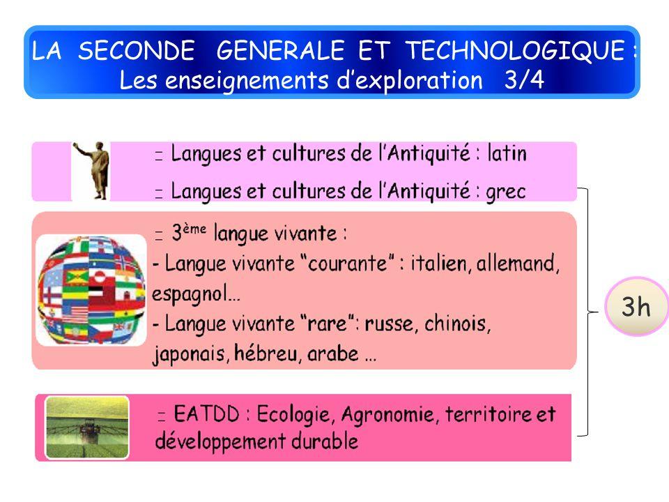 LA SECONDE GENERALE ET TECHNOLOGIQUE : Les enseignements dexploration 3/4 3h