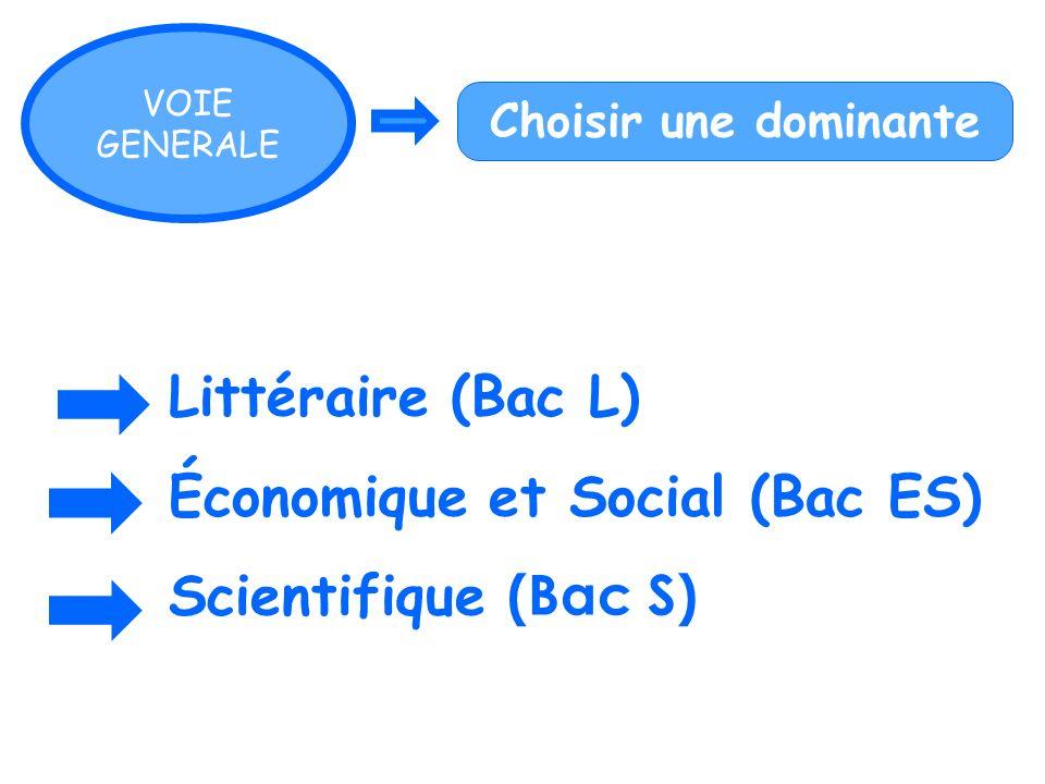 Littéraire (Bac L) Économique et Social (Bac ES) Scientifique (Bac S) Littéraire (Bac L) Économique et Social (Bac ES) Scientifique (Bac S) VOIE GENERALE Choisir une dominante