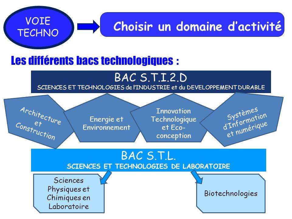 Choisir un domaine dactivité VOIE TECHNO BAC S.T.I.2.D SCIENCES ET TECHNOLOGIES de lINDUSTRIE et du DEVELOPPEMENT DURABLE Les différents bacs technologiques : BAC S.T.L.