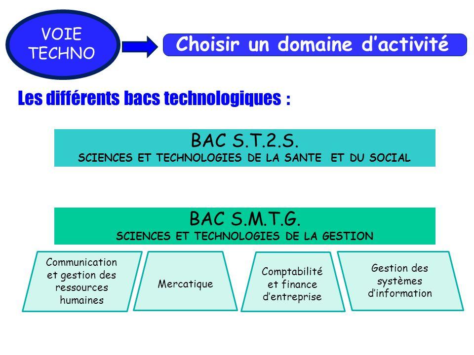 VOIE TECHNO Choisir un domaine dactivité Les différents bacs technologiques : BAC S.M.T.G.