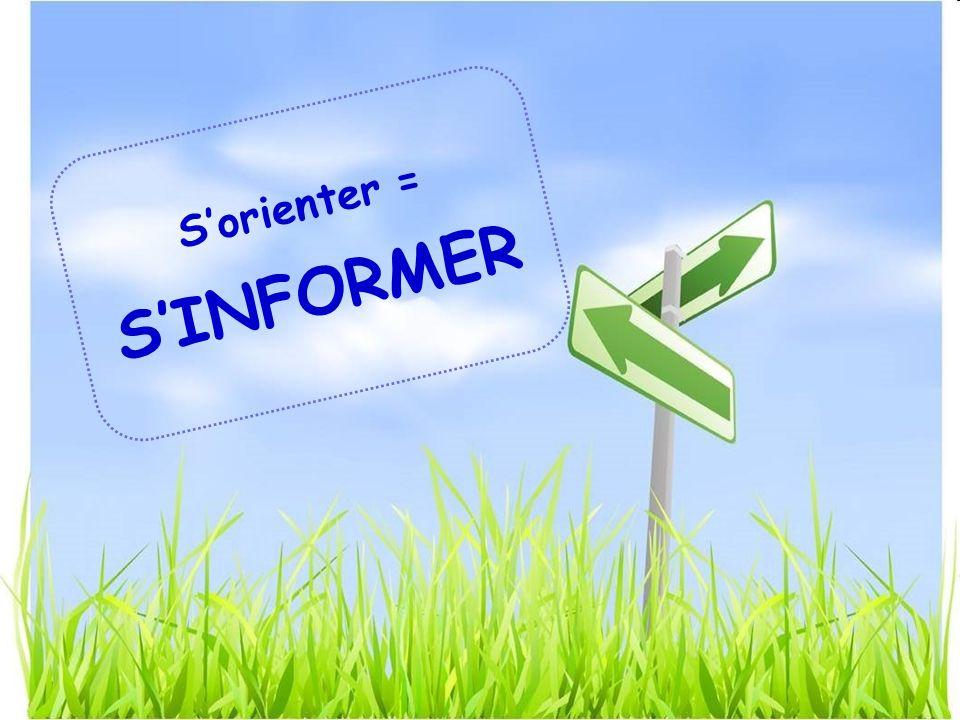 Sorienter = SINFORMER