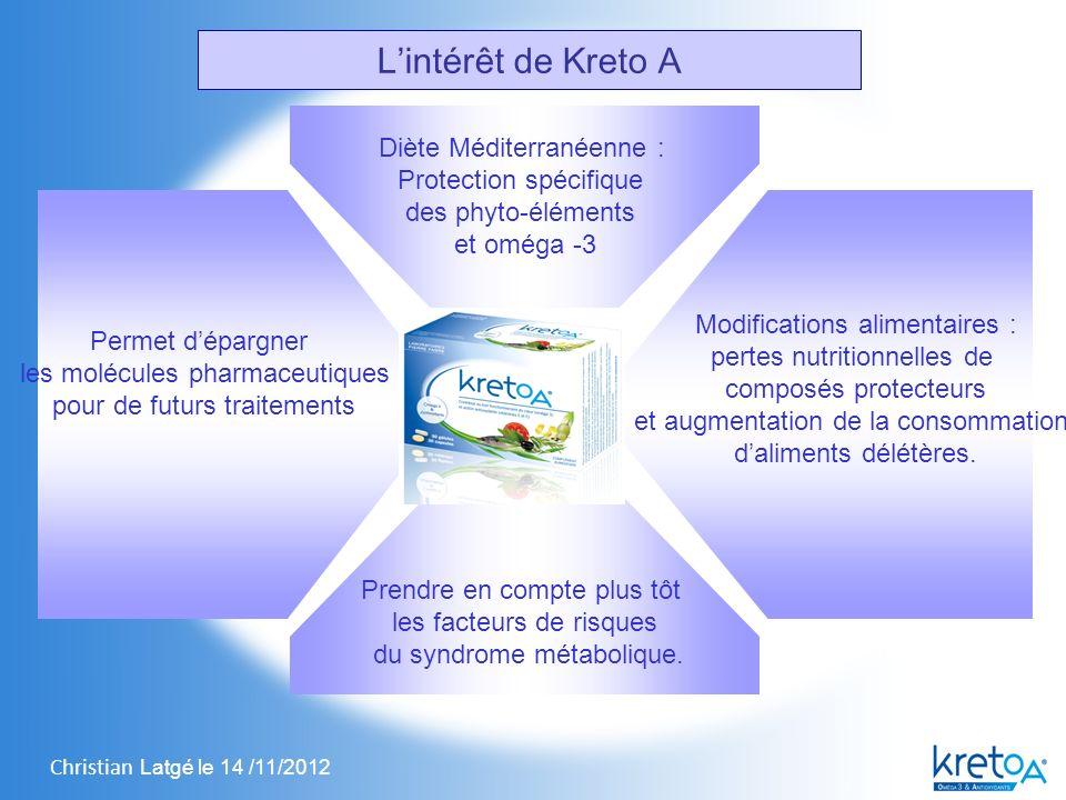 Christian Latgé le 14 /11/2012 Diète Méditerranéenne : Protection spécifique des phyto-éléments et oméga -3 Permet dépargner les molécules pharmaceutiques pour de futurs traitements Prendre en compte plus tôt les facteurs de risques du syndrome métabolique.