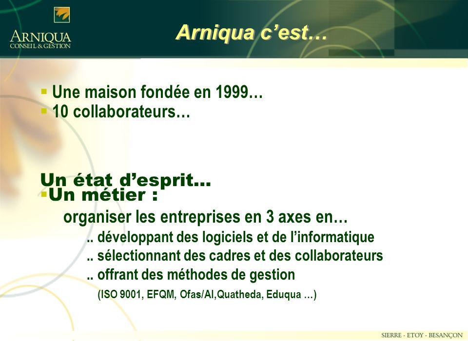 Arniqua cest… Une maison fondée en 1999… 10 collaborateurs… Un état desprit… Un métier : organiser les entreprises en 3 axes en…..