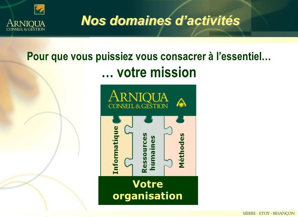 Nos domaines dactivités Informatique Ressources humaines Méthodes Pour que vous puissiez vous consacrer à lessentiel… … votre mission Votre organisation