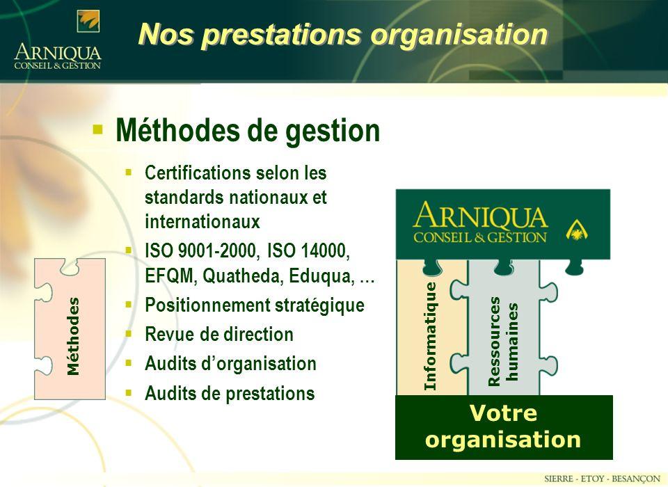 Nos prestations organisation Méthodes de gestion Informatique Ressources humaines Méthodes Certifications selon les standards nationaux et internationaux ISO 9001-2000, ISO 14000, EFQM, Quatheda, Eduqua, … Positionnement stratégique Revue de direction Audits dorganisation Audits de prestations Votre organisation