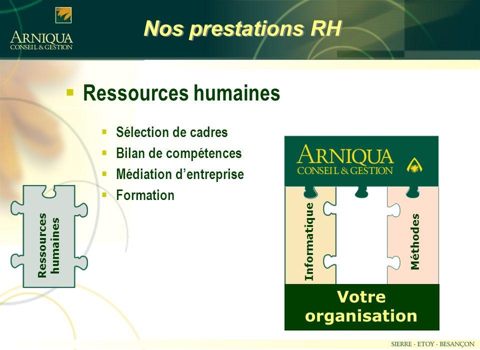 Nos prestations RH Ressources humaines Informatique Ressources humaines Méthodes Sélection de cadres Bilan de compétences Médiation dentreprise Formation Votre organisation