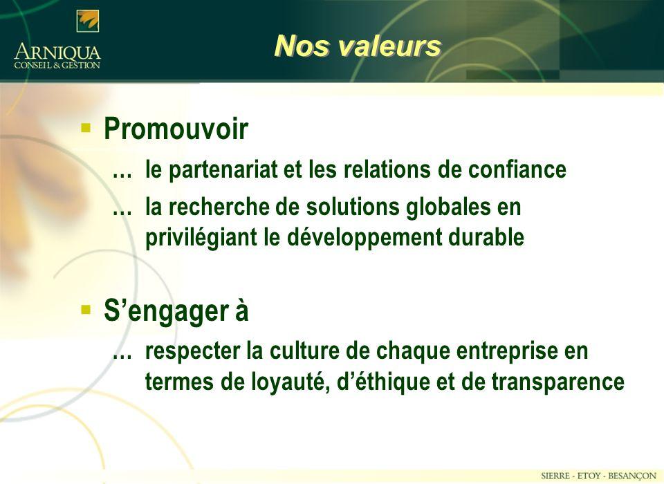 Nos valeurs Promouvoir … le partenariat et les relations de confiance … la recherche de solutions globales en privilégiant le développement durable Sengager à …respecter la culture de chaque entreprise en termes de loyauté, déthique et de transparence