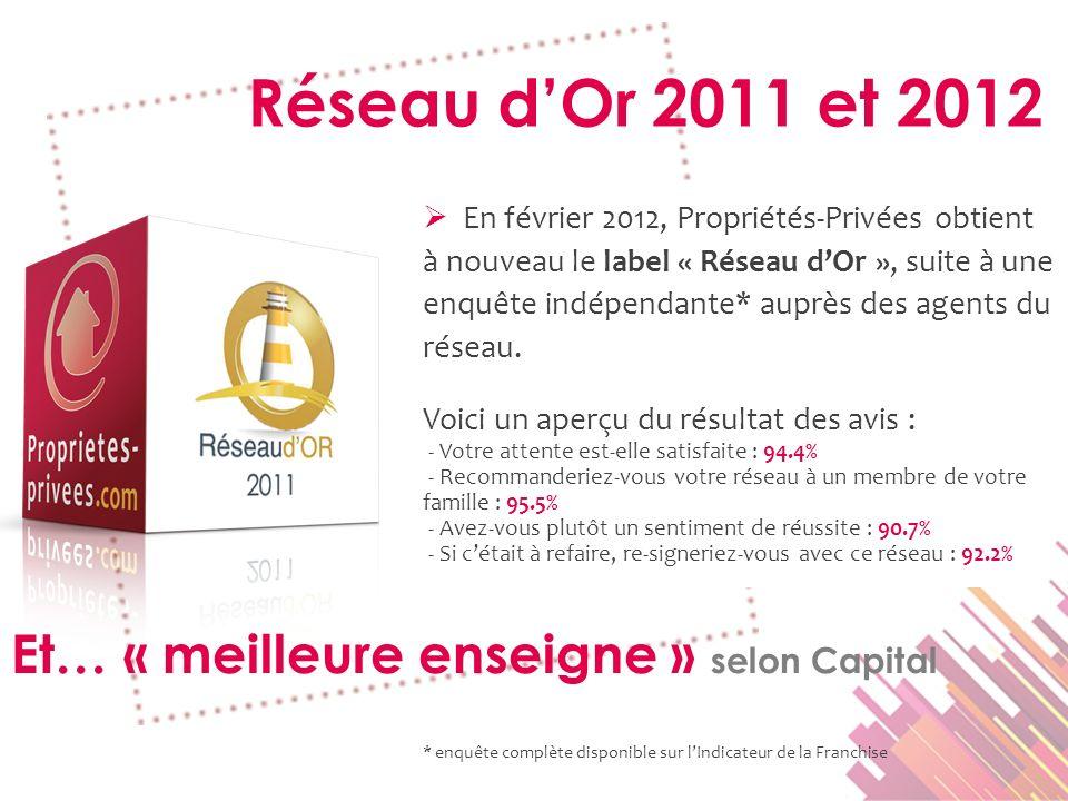 En février 2012, Propriétés-Privées obtient à nouveau le label « Réseau dOr », suite à une enquête indépendante* auprès des agents du réseau. Voici un