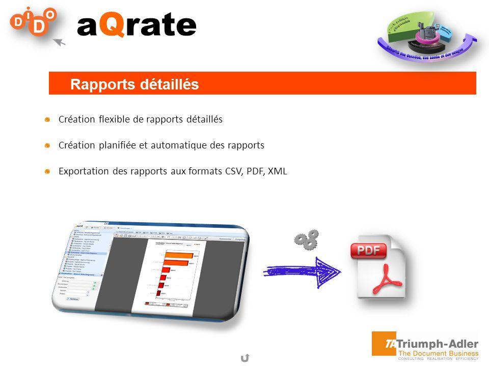 aQrate Création flexible de rapports détaillés Création planifiée et automatique des rapports Exportation des rapports aux formats CSV, PDF, XML Rappo