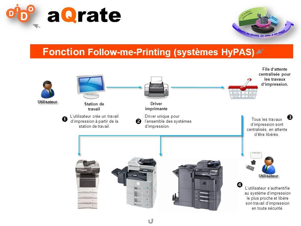 aQrate Fonction Follow-me-Printing (systèmes HyPAS) Utilisateur Station de travail Lutilisateur crée un travail dimpression à partir de la station de
