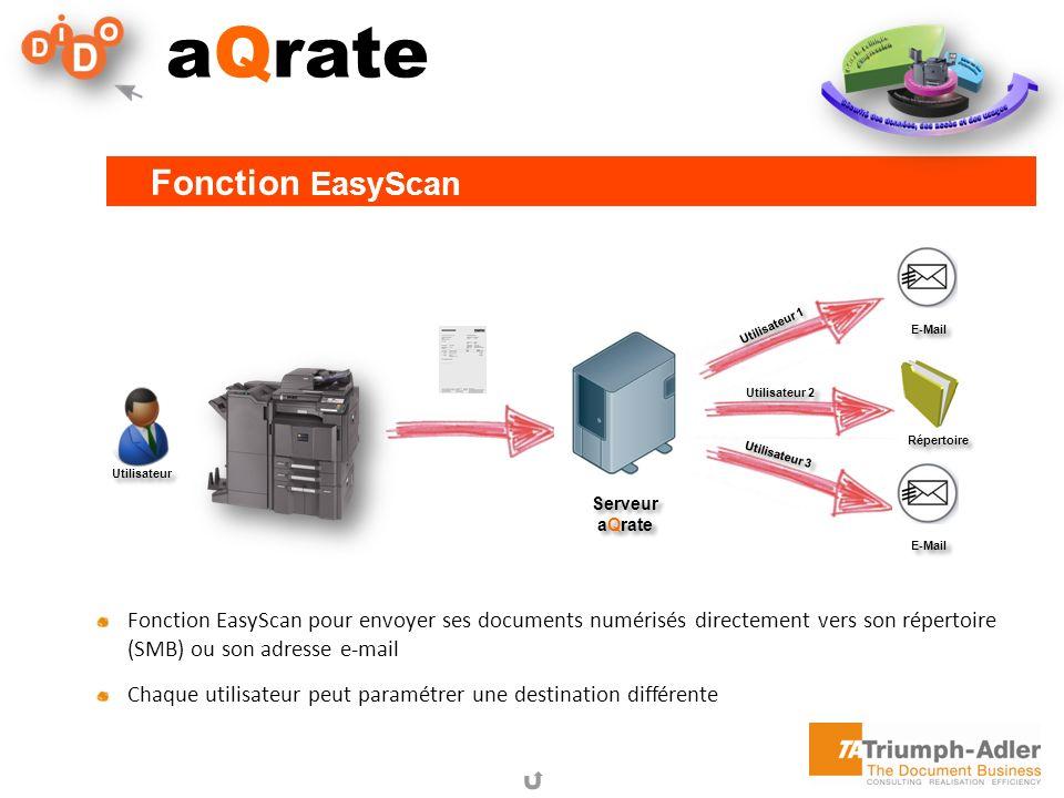 aQrate Fonction EasyScan pour envoyer ses documents numérisés directement vers son répertoire (SMB) ou son adresse e-mail Chaque utilisateur peut para