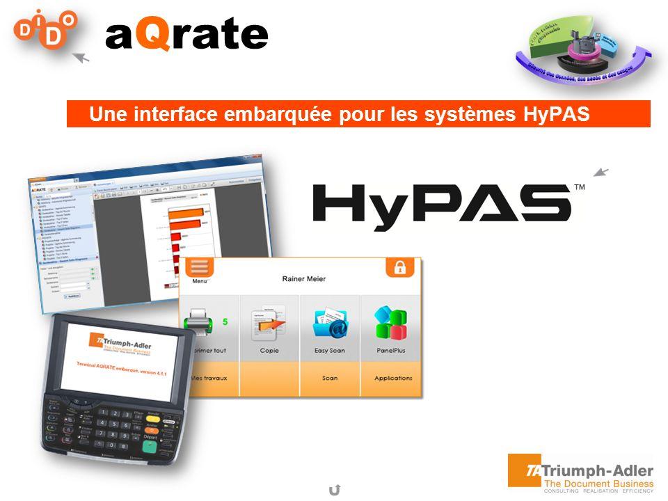 aQrate Une interface embarquée pour les systèmes HyPAS