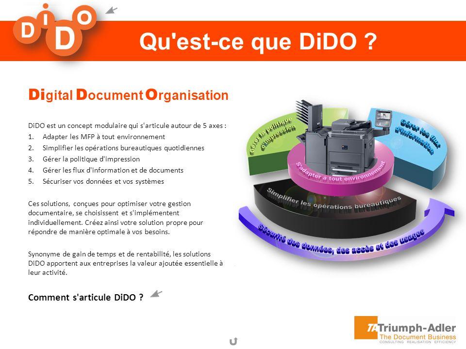 aQrate Qu'est-ce que DiDO ? Di gital D ocument O rganisation DiDO est un concept modulaire qui s'articule autour de 5 axes : 1.Adapter les MFP à tout