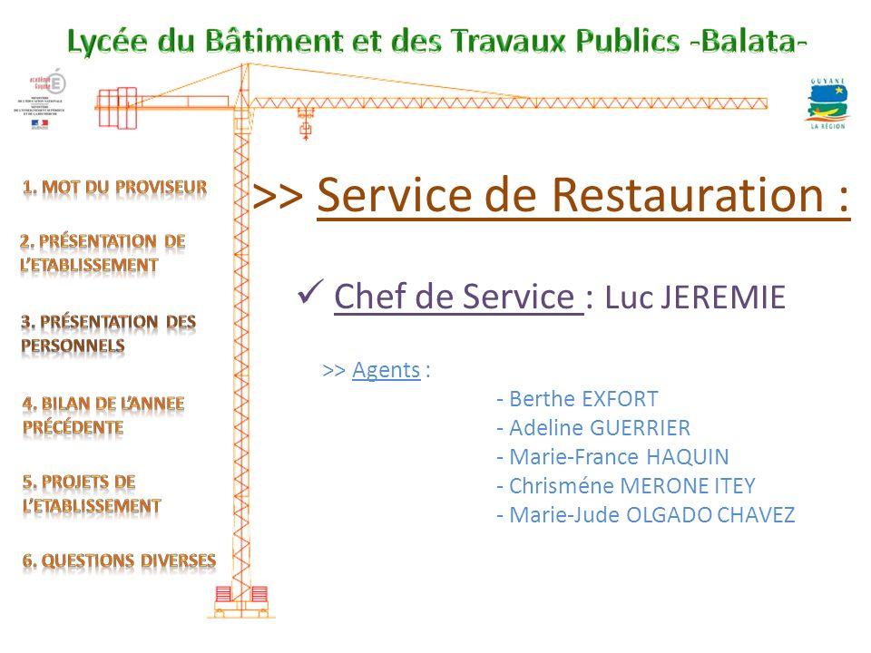 >> Service de Restauration : Chef de Service : Luc JEREMIE >> Agents : - Berthe EXFORT - Adeline GUERRIER - Marie-France HAQUIN - Chrisméne MERONE ITEY - Marie-Jude OLGADO CHAVEZ