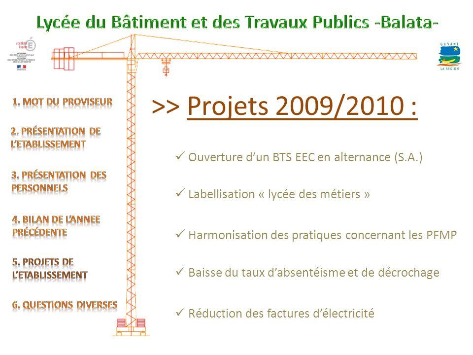 >> Projets 2009/2010 : Ouverture dun BTS EEC en alternance (S.A.) Labellisation « lycée des métiers » Baisse du taux dabsentéisme et de décrochage Réduction des factures délectricité Harmonisation des pratiques concernant les PFMP