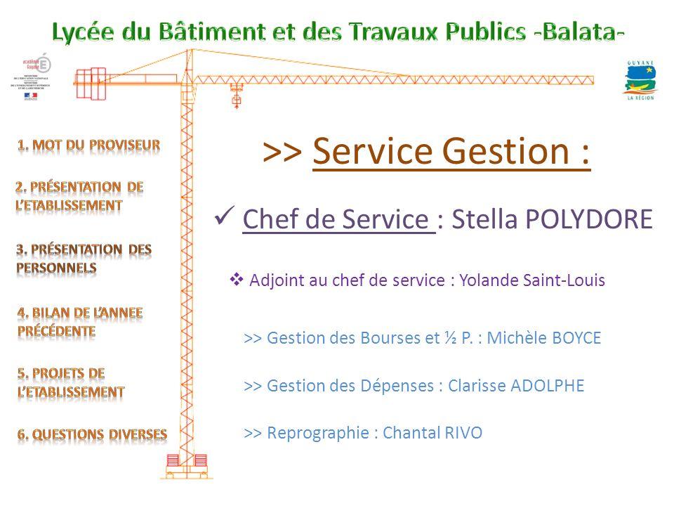 >> Service Gestion : Chef de Service : Stella POLYDORE Adjoint au chef de service : Yolande Saint-Louis >> Gestion des Bourses et ½ P.