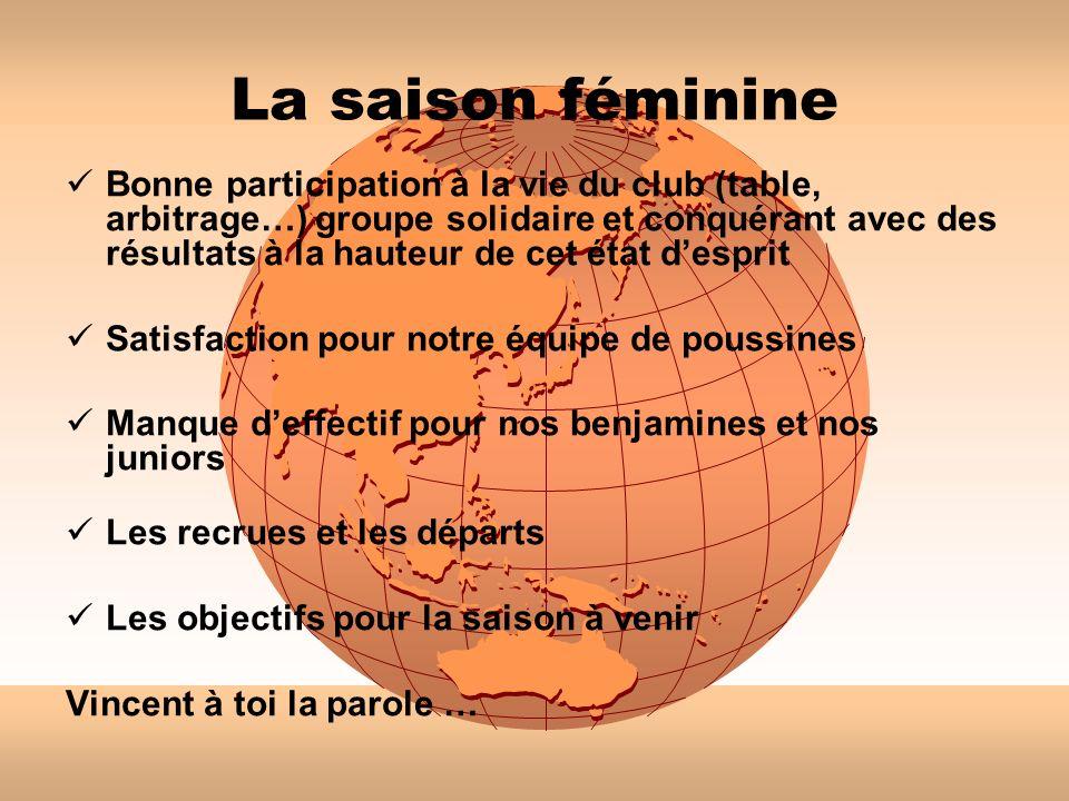 La saison féminine Bonne participation à la vie du club (table, arbitrage…) groupe solidaire et conquérant avec des résultats à la hauteur de cet état
