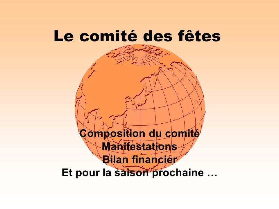 Le comité des fêtes Composition du comité Manifestations Bilan financier Et pour la saison prochaine …