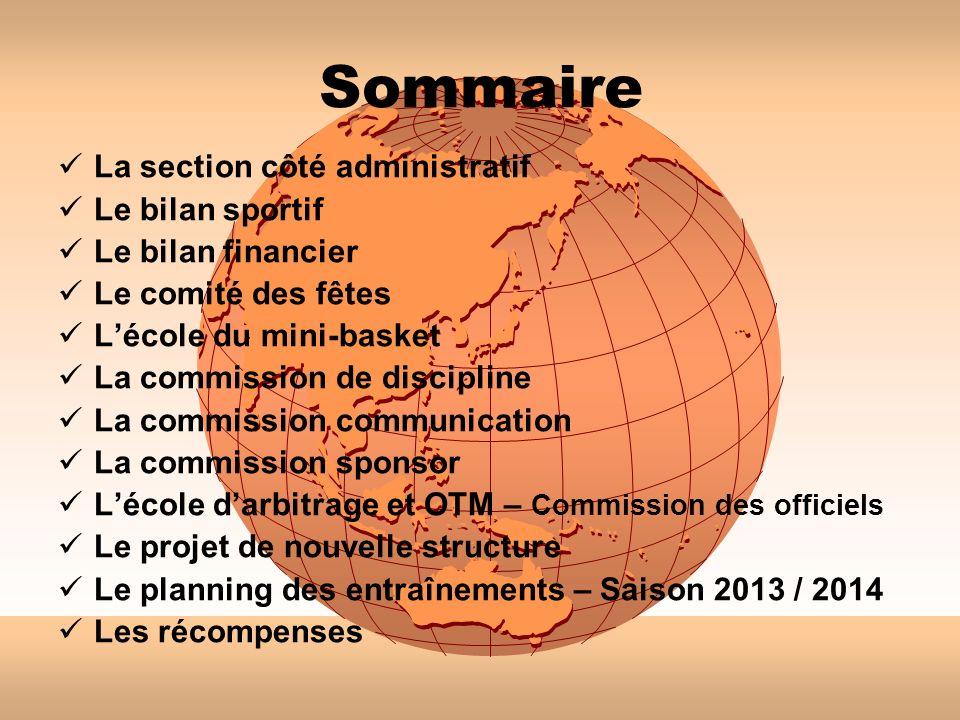 Nos outils de communication Page facebook : www.facebook.comwww.facebook.com : USSJ Section Basket