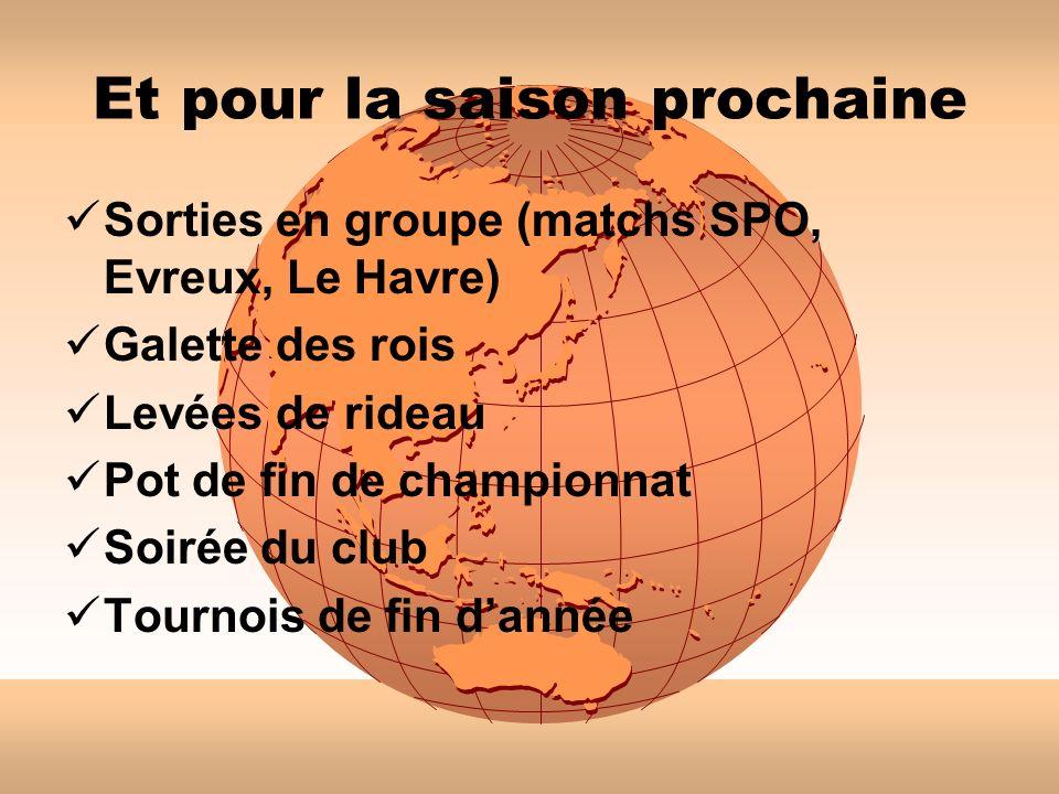Et pour la saison prochaine Sorties en groupe (matchs SPO, Evreux, Le Havre) Galette des rois Levées de rideau Pot de fin de championnat Soirée du clu