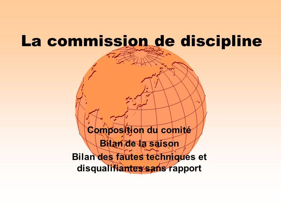 La commission de discipline Composition du comité Bilan de la saison Bilan des fautes techniques et disqualifiantes sans rapport