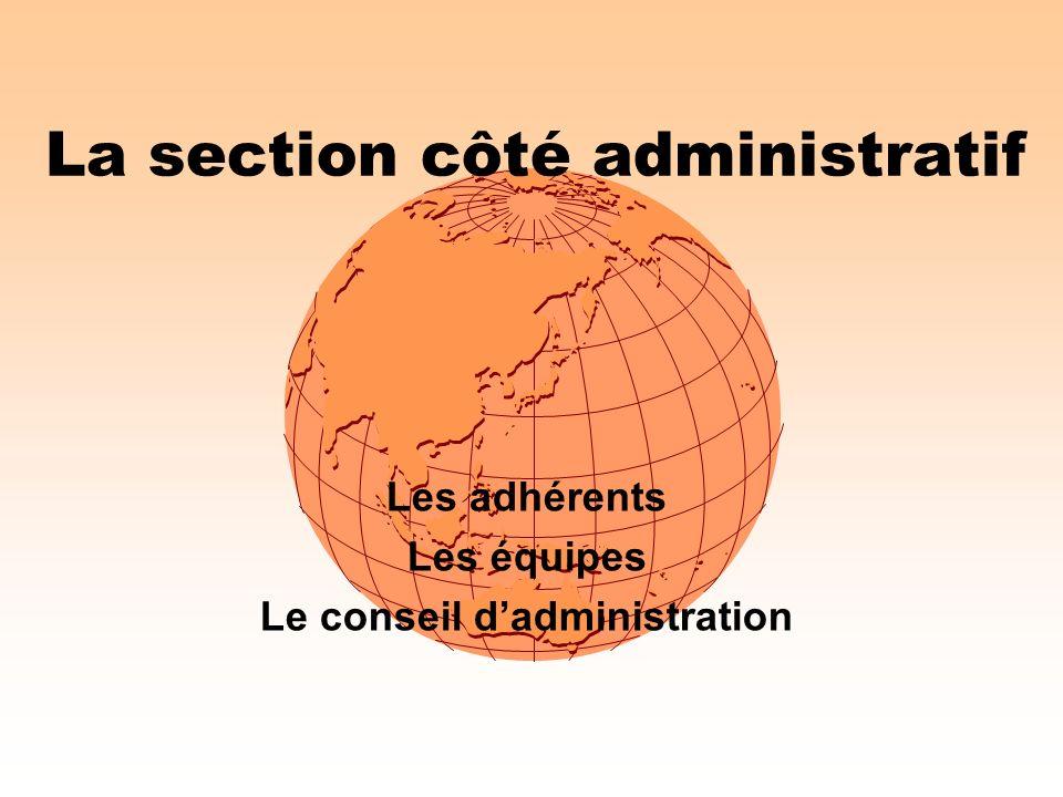 La section côté administratif Les adhérents Les équipes Le conseil dadministration
