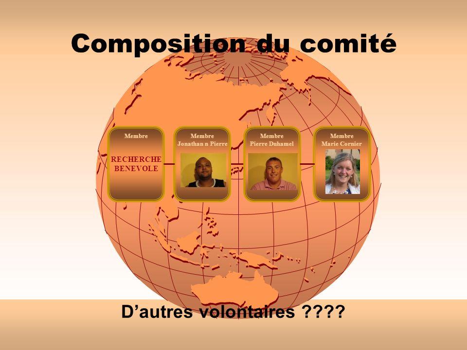 Composition du comité Dautres volontaires ???? Membre Jonathan n Pierre Membre Pierre Duhamel Membre RECHERCHE BENEVOLE Membre Marie Cornier