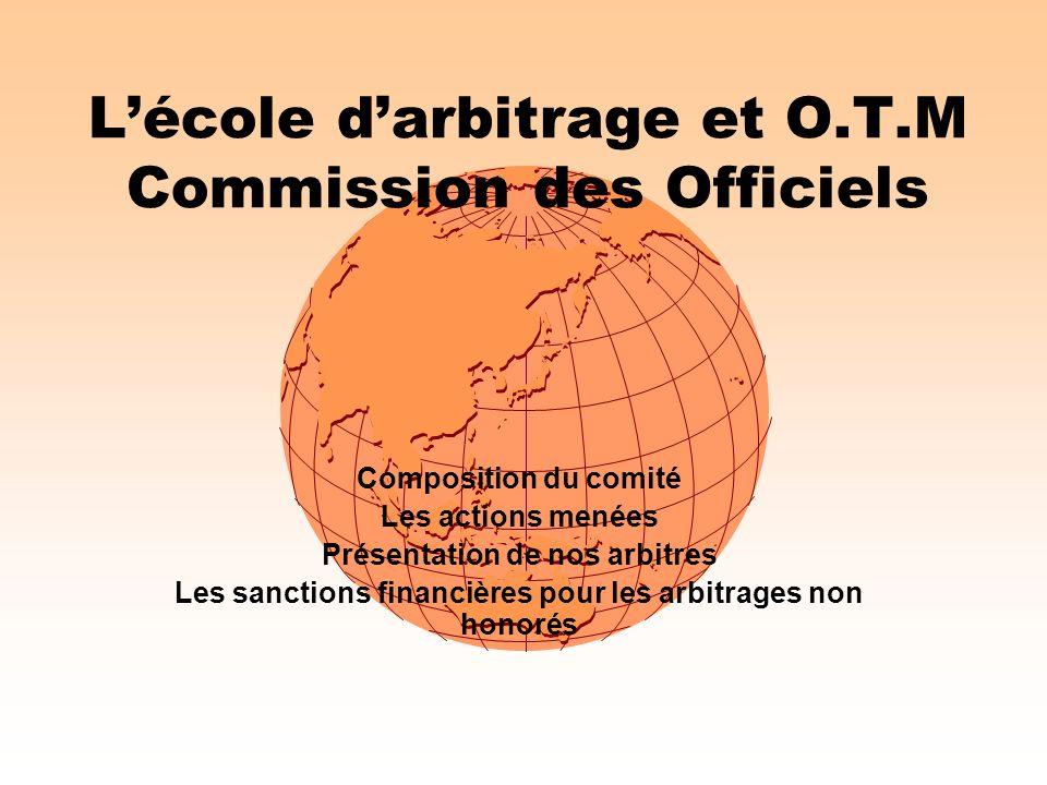 Lécole darbitrage et O.T.M Commission des Officiels Composition du comité Les actions menées Présentation de nos arbitres Les sanctions financières po