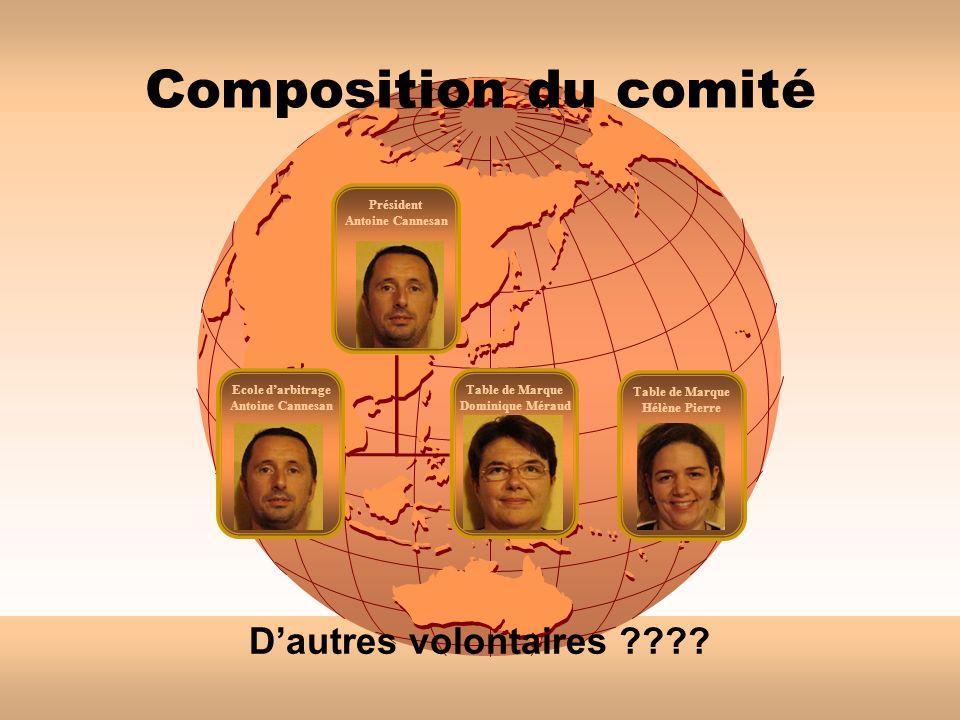 Composition du comité Dautres volontaires ???? Table de Marque Hélène Pierre Président Antoine Cannesan Ecole darbitrage Antoine Cannesan Table de Mar