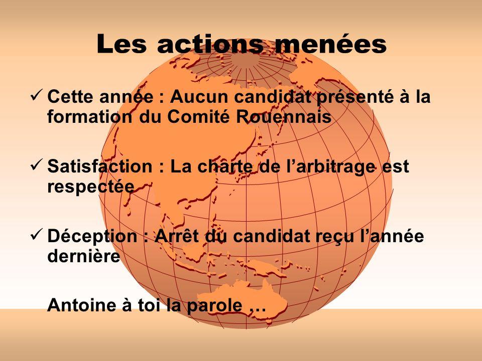 Les actions menées Cette année : Aucun candidat présenté à la formation du Comité Rouennais Satisfaction : La charte de larbitrage est respectée Décep