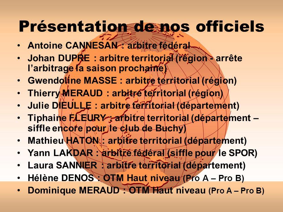 Présentation de nos officiels Antoine CANNESAN : arbitre fédéral Johan DUPRE : arbitre territorial (région - arrête larbitrage la saison prochaine) Gw