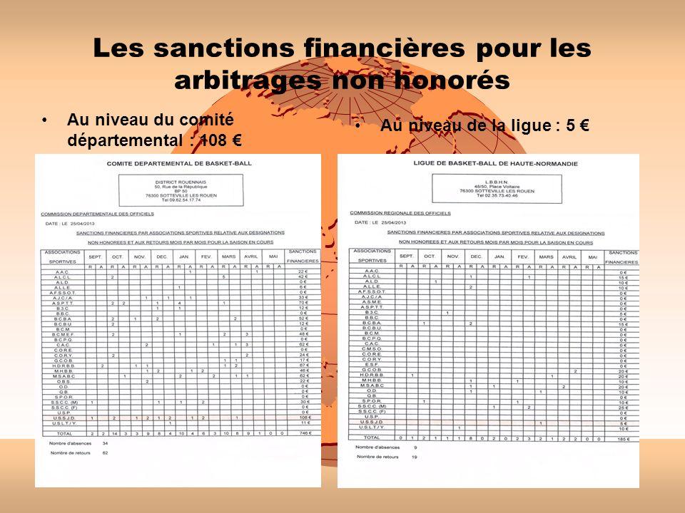 Les sanctions financières pour les arbitrages non honorés Au niveau du comité départemental : 108 Au niveau de la ligue : 5