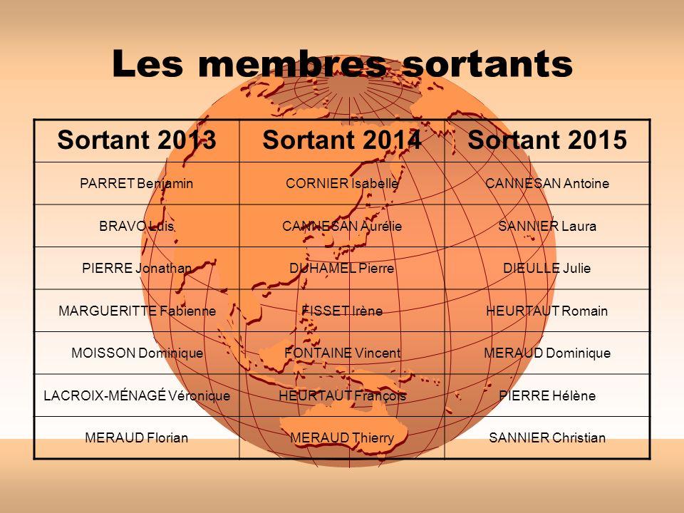 Les membres sortants Sortant 2013Sortant 2014Sortant 2015 PARRET BenjaminCORNIER IsabelleCANNESAN Antoine BRAVO LuisCANNESAN AurélieSANNIER Laura PIER