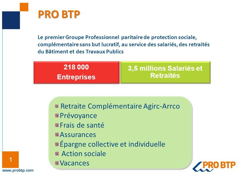 1 1 PRO BTP Le premier Groupe Professionnel paritaire de protection sociale, complémentaire sans but lucratif, au service des salariés, des retraités