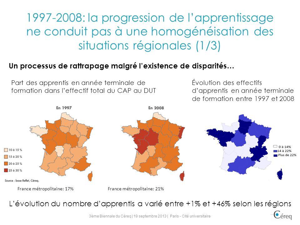 Un processus de rattrapage malgré lexistence de disparités… Part des apprentis en année terminale de formation dans leffectif total du CAP au DUT France métropolitaine: 17%France métropolitaine: 21% 1997-2008: la progression de lapprentissage ne conduit pas à une homogénéisation des situations régionales (1/3) Lévolution du nombre dapprentis a varié entre +1% et +46% selon les régions En 1997En 2008 3ème Biennale du Céreq | 19 septembre 2013 | Paris - Cité universitaire Évolution des effectifs dapprentis en année terminale de formation entre 1997 et 2008