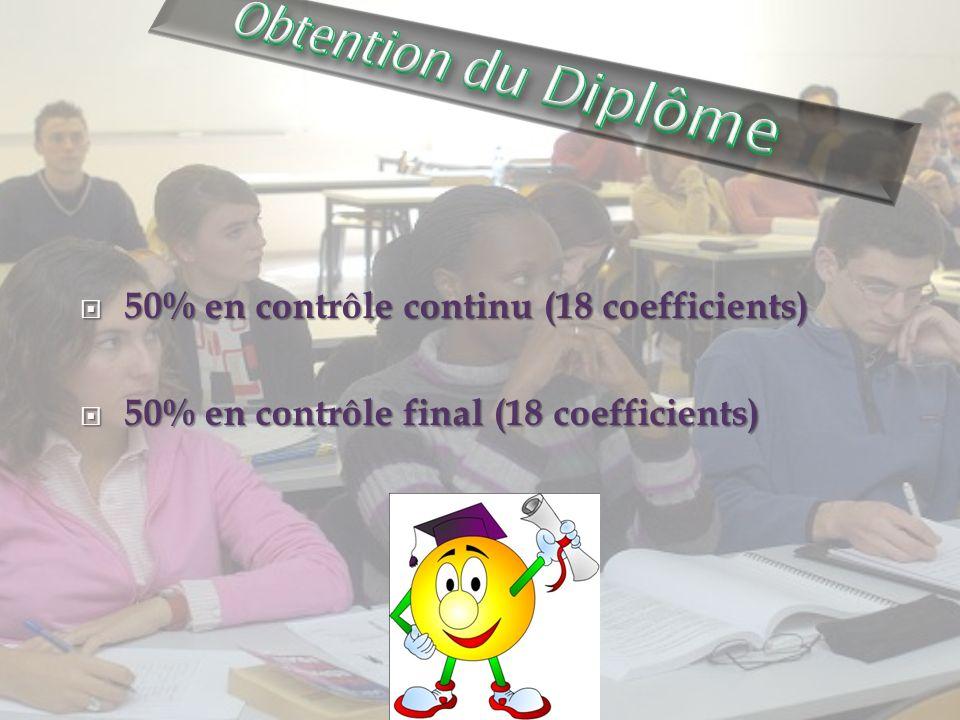 50% en contrôle continu (18 coefficients) 50% en contrôle final (18 coefficients)