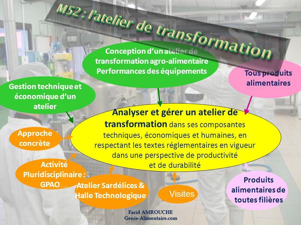 Farid AMROUCHE Genie-Alimentaire.com Analyser et gérer un atelier de transformation dans ses composantes techniques, économiques et humaines, en respe