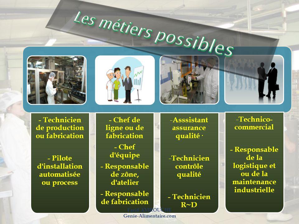 - Technicien de production ou fabrication - Pilote d'installation automatisée ou process - Chef de ligne ou de fabrication - Chef d'équipe - Responsab