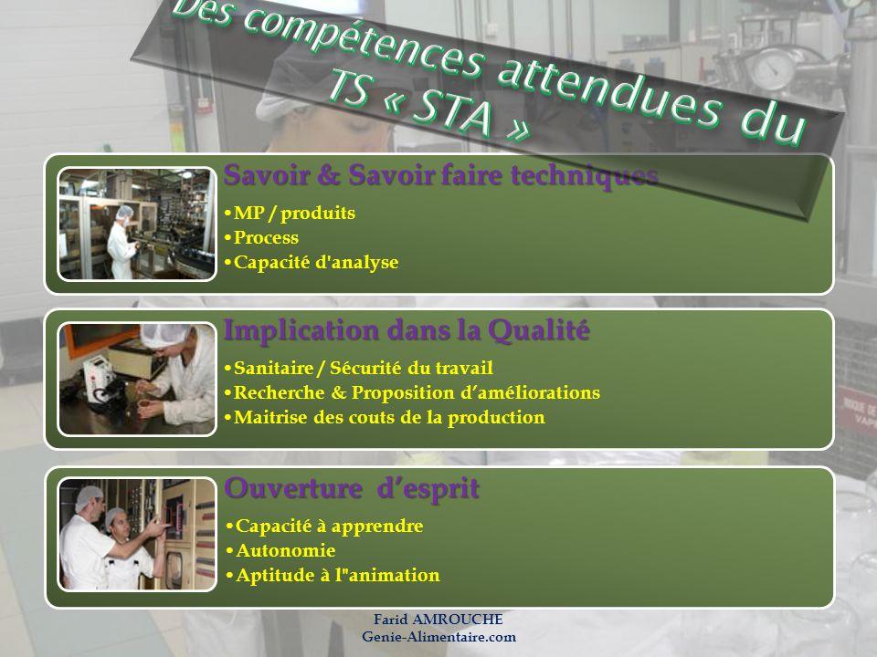Savoir & Savoir faire techniques MP / produits Process Capacité d'analyse Implication dans la Qualité Sanitaire / Sécurité du travail Recherche & Prop