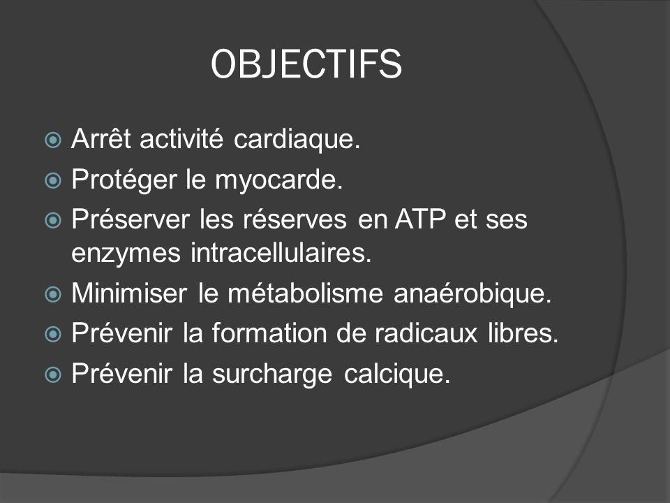 OBJECTIFS Arrêt activité cardiaque. Protéger le myocarde. Préserver les réserves en ATP et ses enzymes intracellulaires. Minimiser le métabolisme anaé