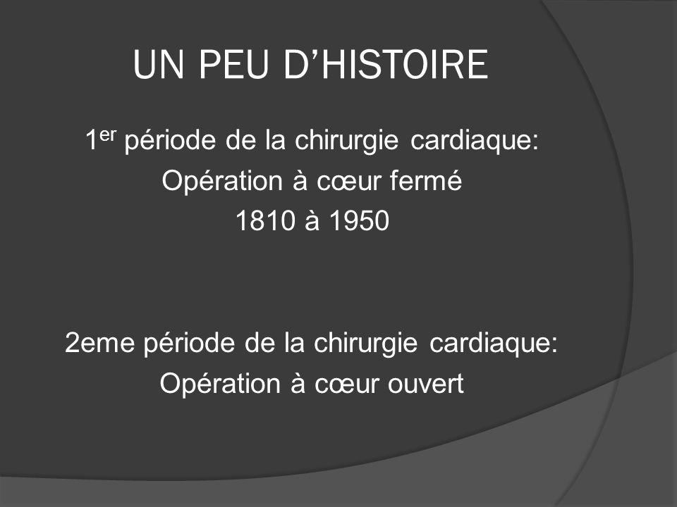 UN PEU DHISTOIRE 1 er période de la chirurgie cardiaque: Opération à cœur fermé 1810 à 1950 2eme période de la chirurgie cardiaque: Opération à cœur o