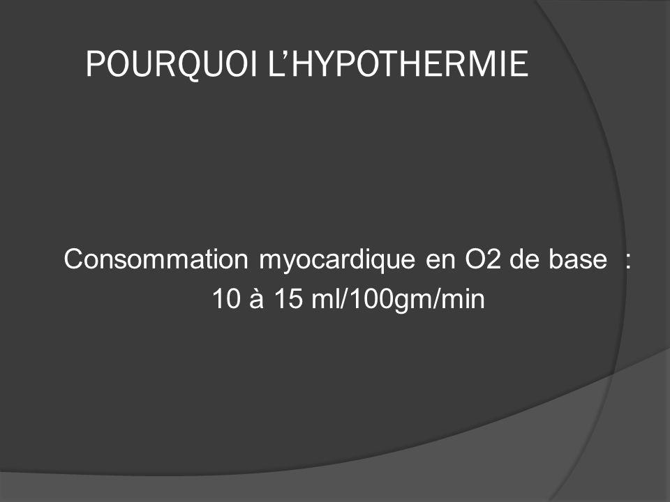 POURQUOI LHYPOTHERMIE Consommation myocardique en O2 de base : 10 à 15 ml/100gm/min