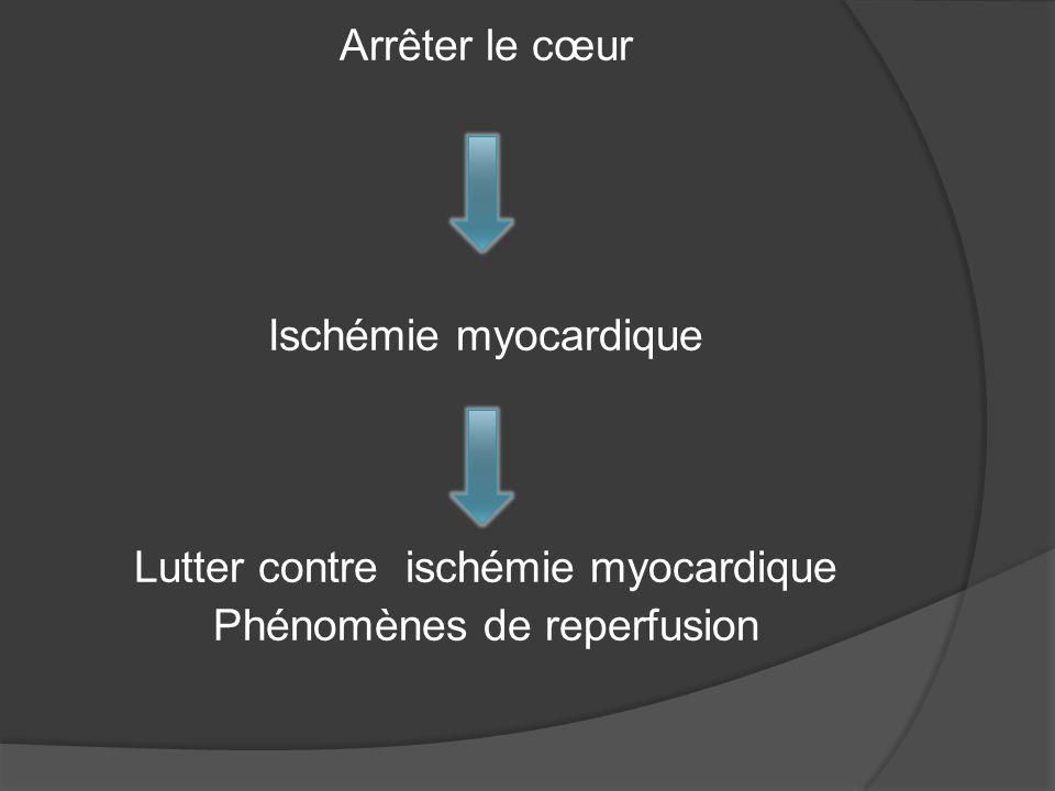 Arrêter le cœur Ischémie myocardique Lutter contre ischémie myocardique Phénomènes de reperfusion