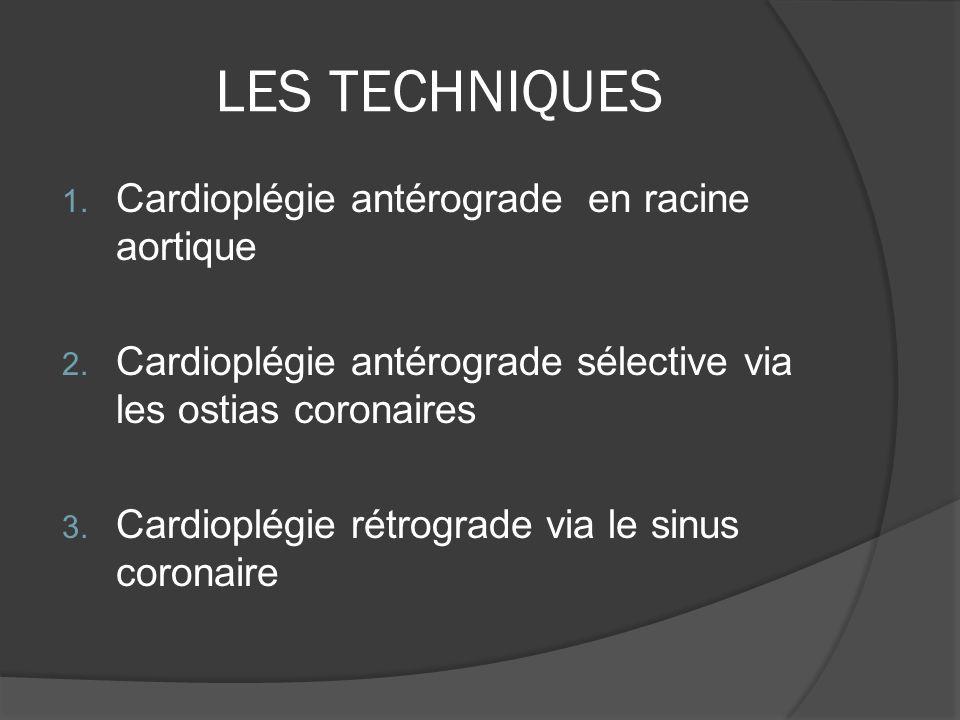 LES TECHNIQUES 1. Cardioplégie antérograde en racine aortique 2. Cardioplégie antérograde sélective via les ostias coronaires 3. Cardioplégie rétrogra