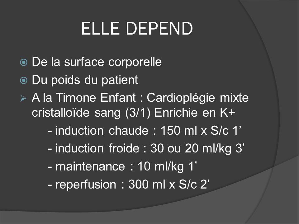 ELLE DEPEND De la surface corporelle Du poids du patient A la Timone Enfant : Cardioplégie mixte cristalloïde sang (3/1) Enrichie en K+ - induction ch