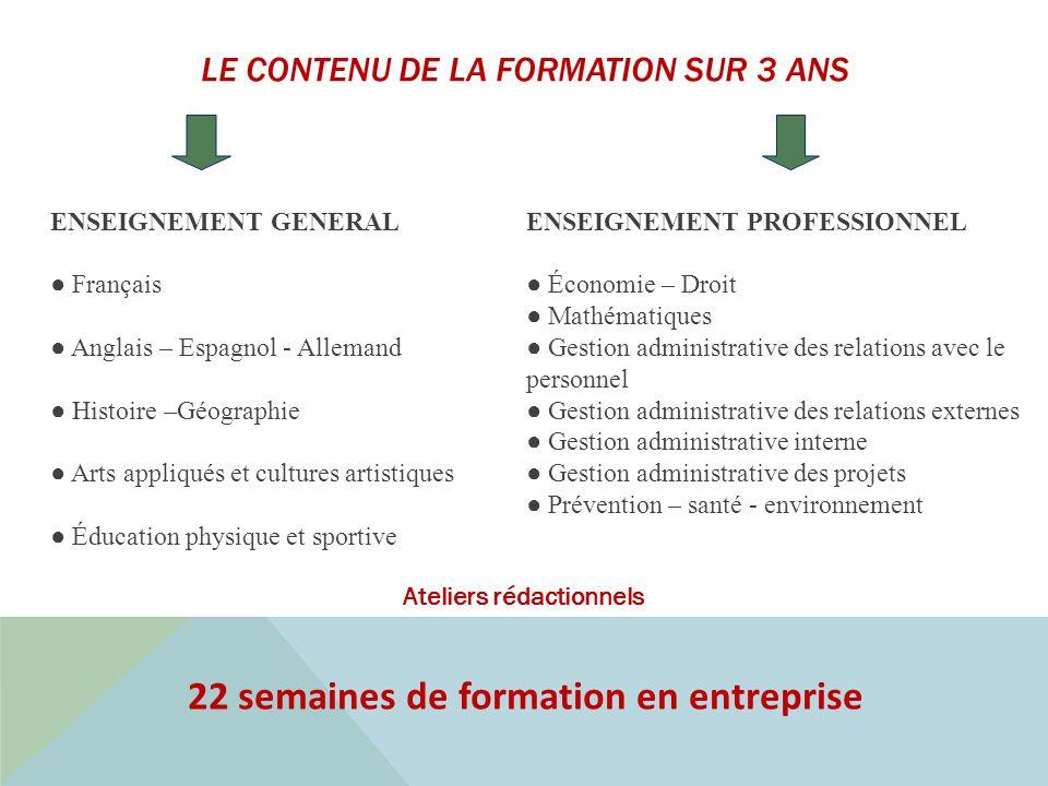 ENSEIGNEMENT GENERAL Français Anglais – Espagnol - Allemand Histoire –Géographie Arts appliqués et cultures artistiques Éducation physique et sportive