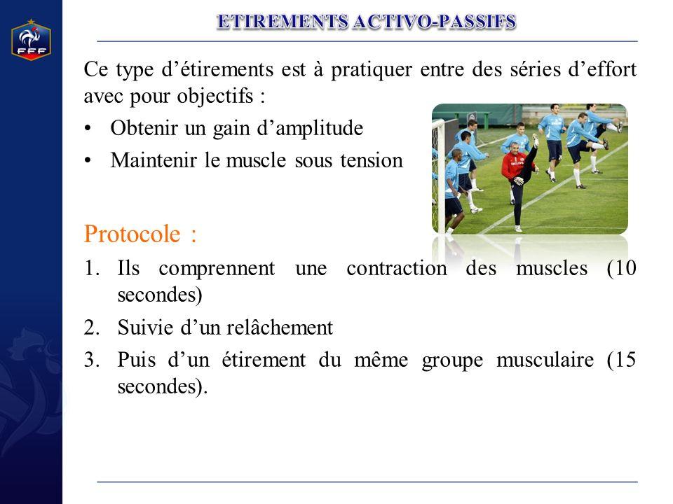 Ce type détirements est à pratiquer entre des séries deffort avec pour objectifs : Obtenir un gain damplitude Maintenir le muscle sous tension Protoco