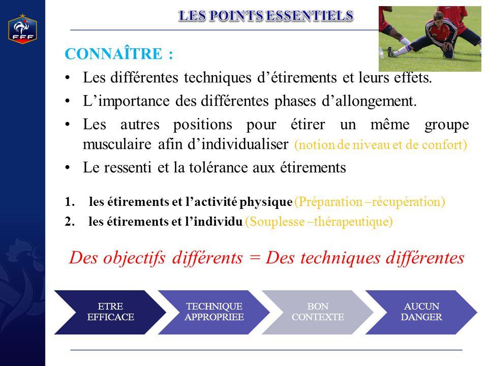 CONNAÎTRE : Les différentes techniques détirements et leurs effets. Limportance des différentes phases dallongement. Les autres positions pour étirer