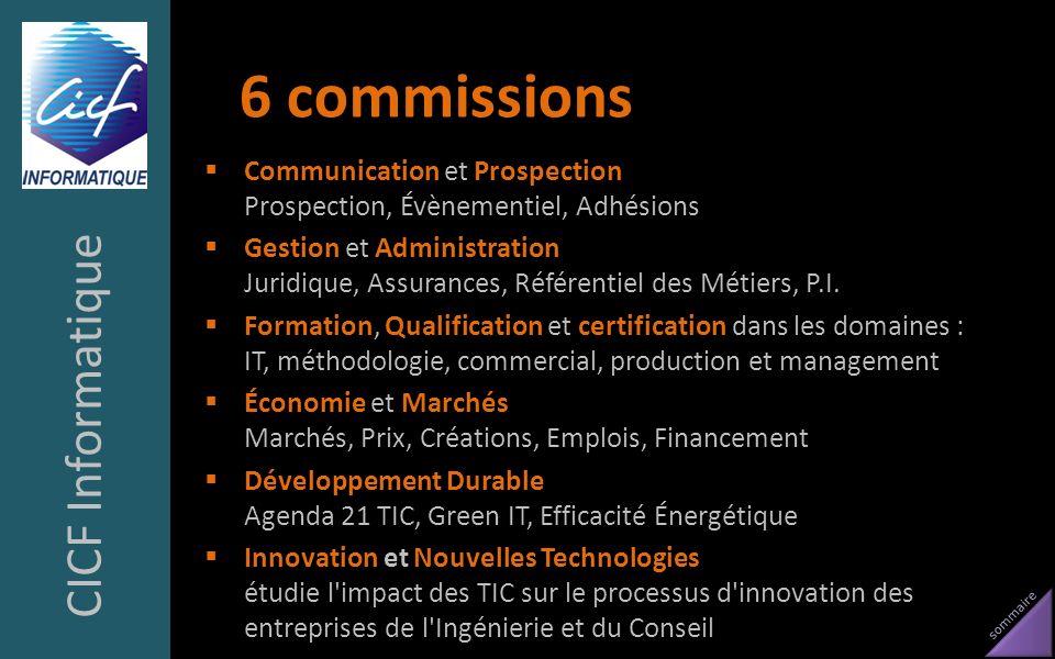sommaire 6 commissions Communication et Prospection Prospection, Évènementiel, Adhésions Gestion et Administration Juridique, Assurances, Référentiel